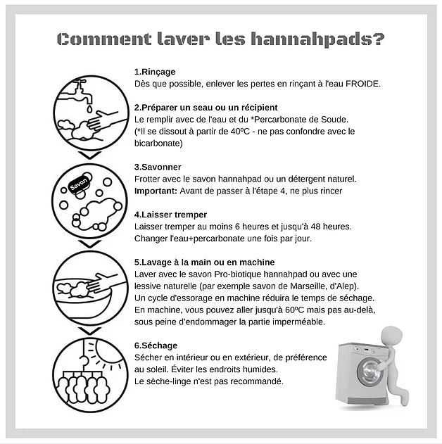 instruction lavage serviettes hygiéniques